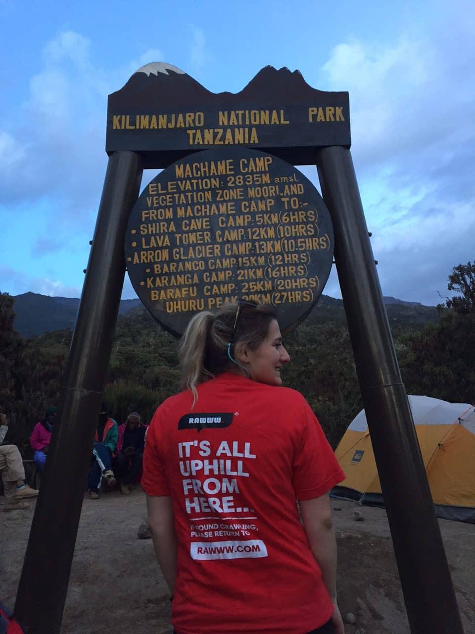 Fred's Kilimanjaro Journey 2