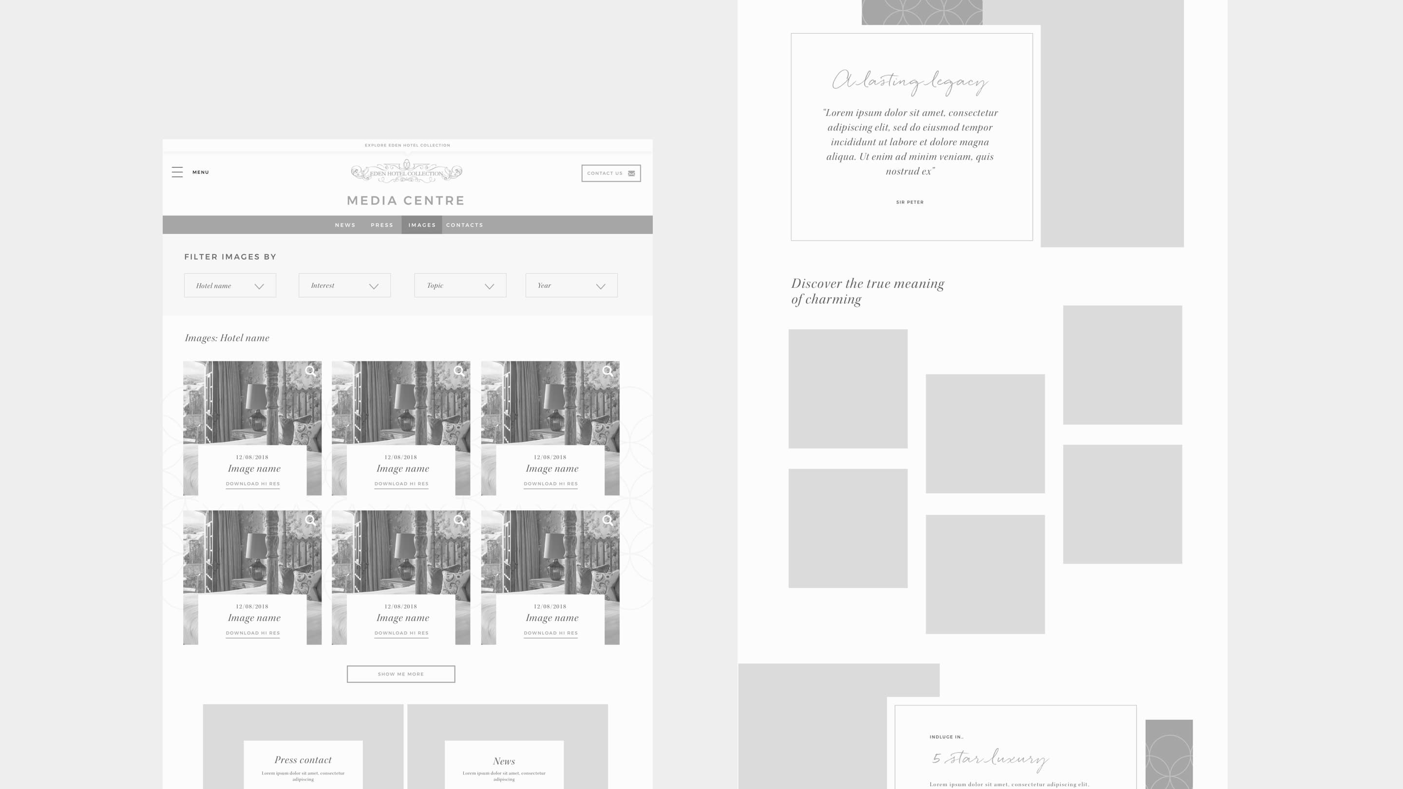 wireframing for a website